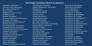 Top College Consultants List of Universities