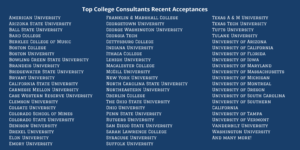 List of universities where Top College Consultants have been accepted